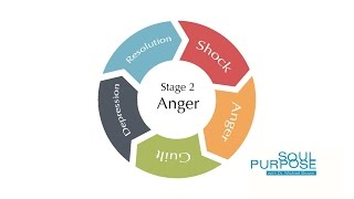 Soul Purpose: The Five Stages of Grief - Stage 2: Anger