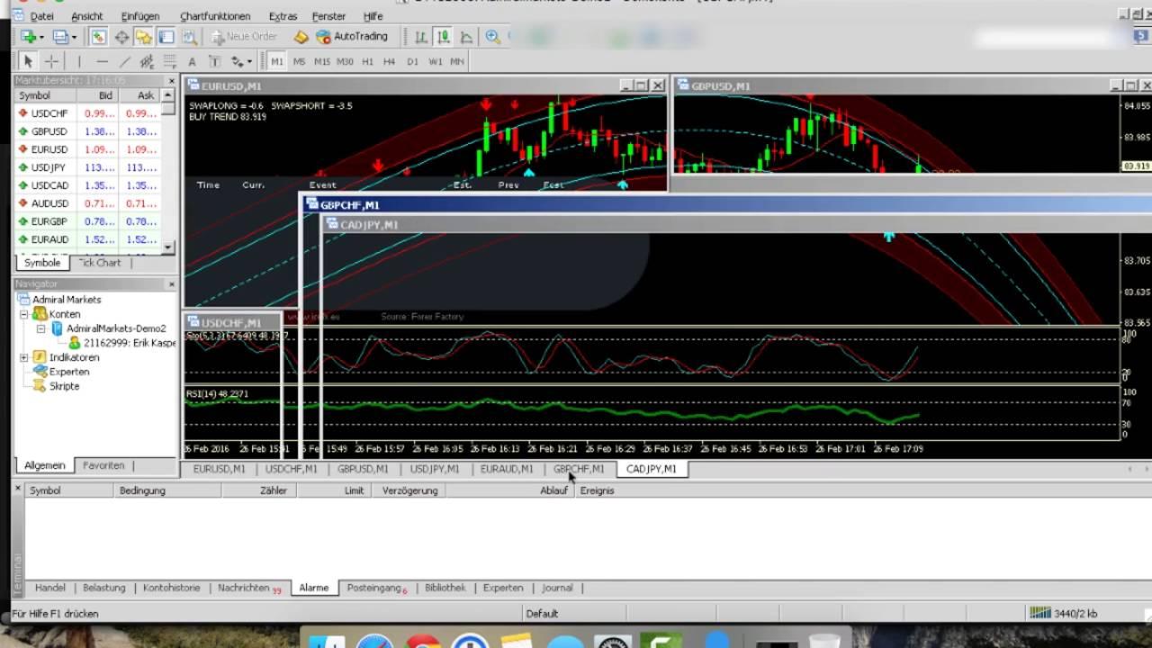 24 options trading