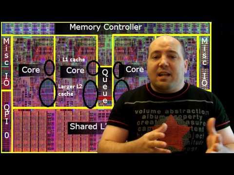 ¿Que es la Memoria Cache y como funciona? Procesadores, CPU