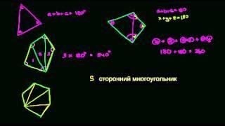 Сумма внутренних углов многоугольника