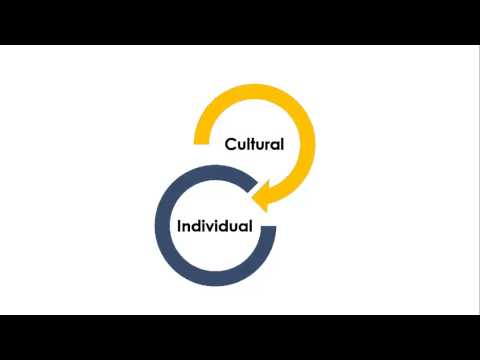 A Dialectical Approach To Understanding Culture And Communication