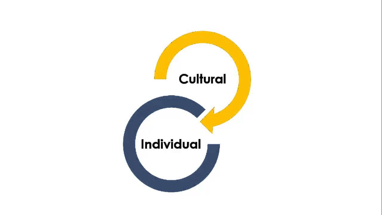cultural approaches to communication Our culture influences how we approach the descriptions point out some of the recurring causes of cross-cultural communication difficulties2 as you enter.