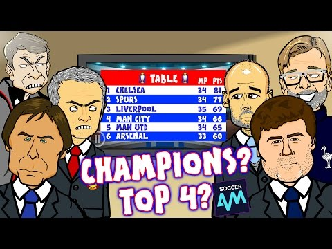 Everyone's Injured at Man United! 😱 | 442oons w/ Mourinho, Guardiola & Klopp
