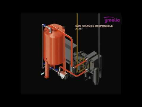 Ymelia - groupe de froid à récupération d'énergie et thermo-régulation