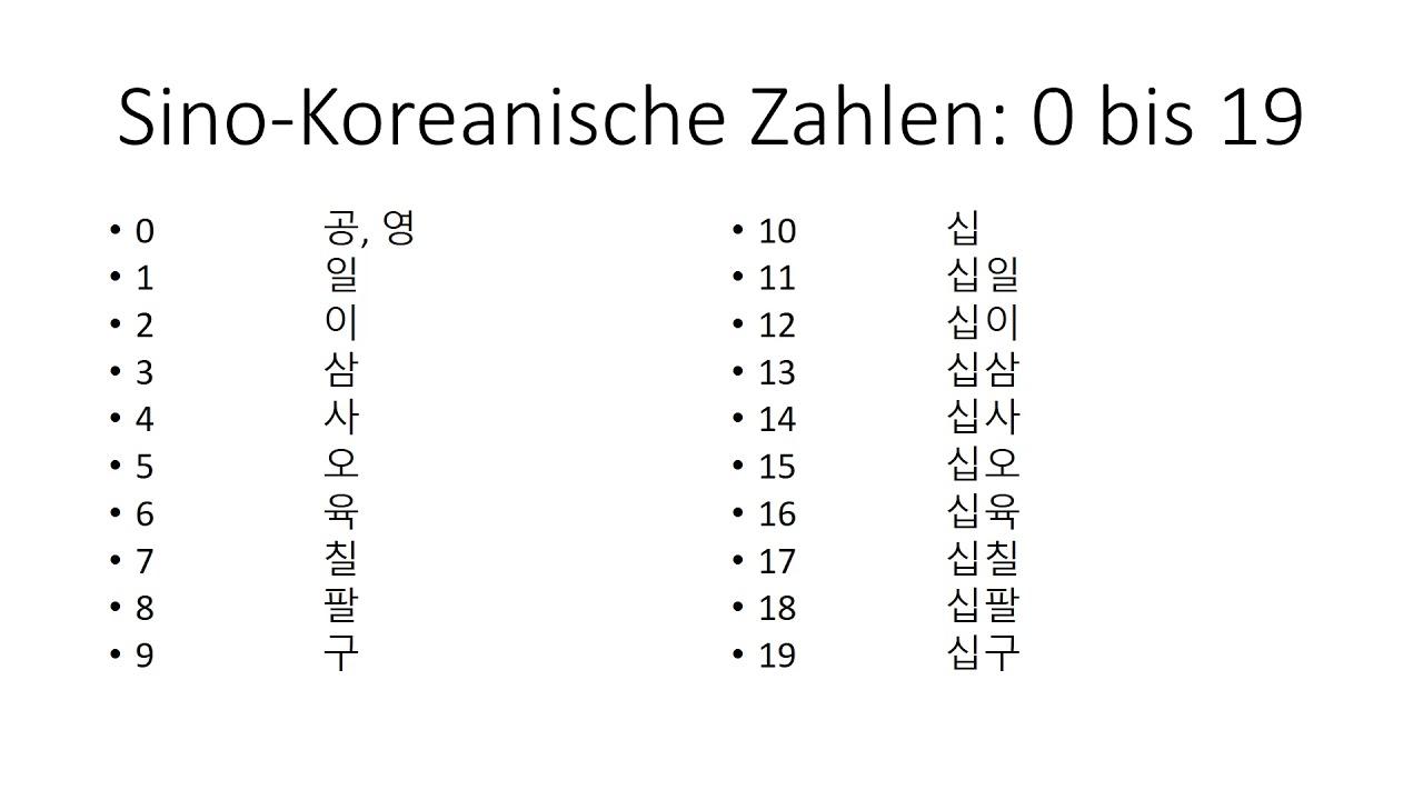 Zahlen Auf Koreanisch Bis 20