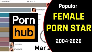 The Hottest Adult Fİlm Stars In The World 2004-2020