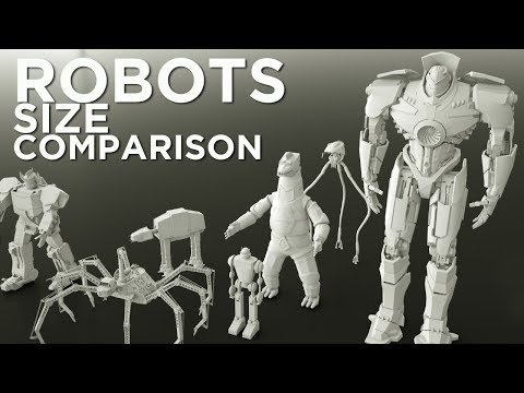 Robots Size Comparison (Movies)