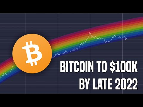 Bitcoin To $100K By The End Of 2022 | A Macro Perspective