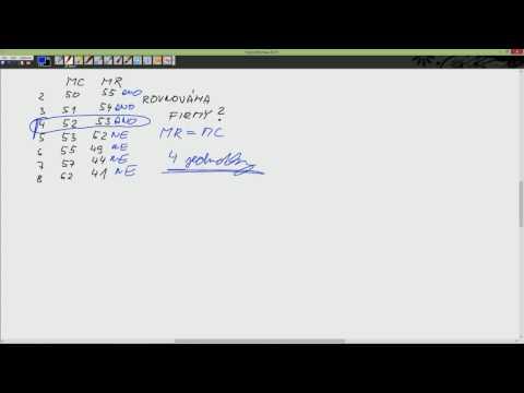 Cvičení - Mikro 1 - Výpočet rovnovážného množství firmy