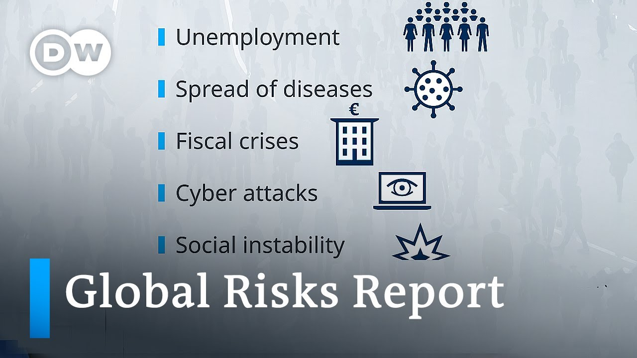The greatest risks for the world economy   DW News