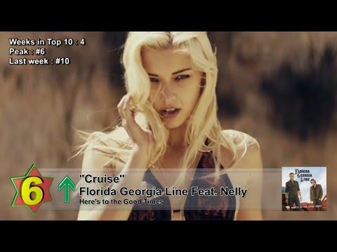 Top 10 Songs - Week Of June 1, 2013