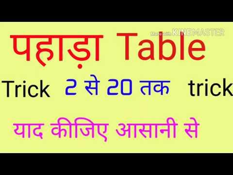 पहाड़ा Pahada { Table 2 to 20 } trick
