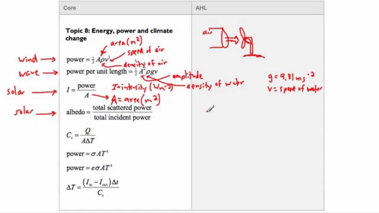ib hl physics notes on Covers the ibdp physics core syllabus and provides clear, concise explanations of concepts, whilst aiding the students to increase their knowledge.