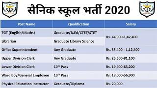 Sainik School भर्ती 2020 - 10th Pass / Any Graduate Apply | Govt Job / Sainik School Jobs 2020
