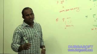 Core java    Type of methods in Java Part -  3