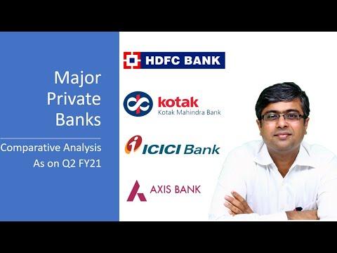 HDFC Bank vs Kotak Bank vs ICICI Bank vs Axis Bank |