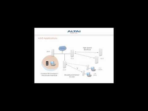 Webinar: Building Network Using Altai Super WiFi (English)