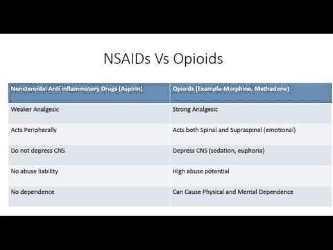 NSAIDs vs Opioids