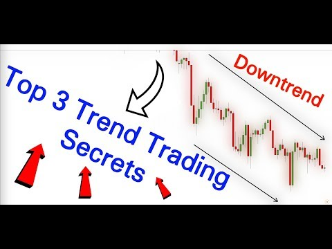 Forex: How To TRADE Trending MARKETS / With Rules Based Trading