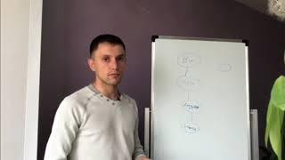 10 Уроков на салфетках (Дон Файла) Урок 2