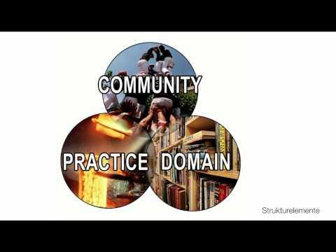 Episode B-2 | Social Networking & Communities