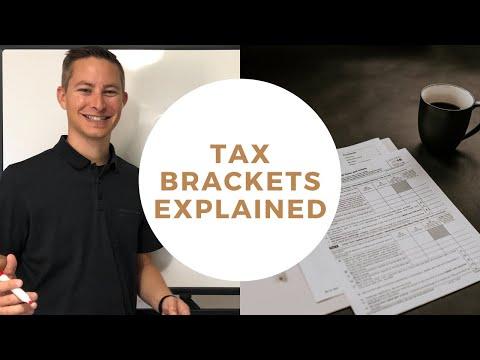 Tax Brackets Explained
