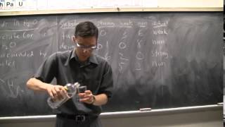 Chemical Demonstration:  Strong, Weak & Non-electrolytes w/ Al Chemist