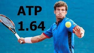 ATP теннис прогноз