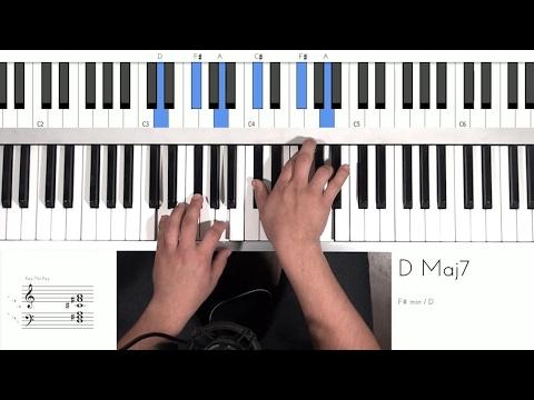 Ed Sheeran   How Would You Feel   Piano Tutorial