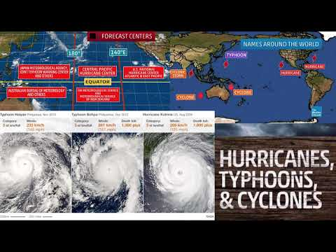 Andrew Bartzis - Age of Resolution  Pt1 -  Weather and Hurricanes Purpose Now