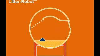 Litter Robots