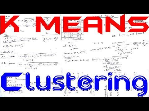 How K Means Algorithm Works | K Means | K Means Clustering | K Means Algorithm
