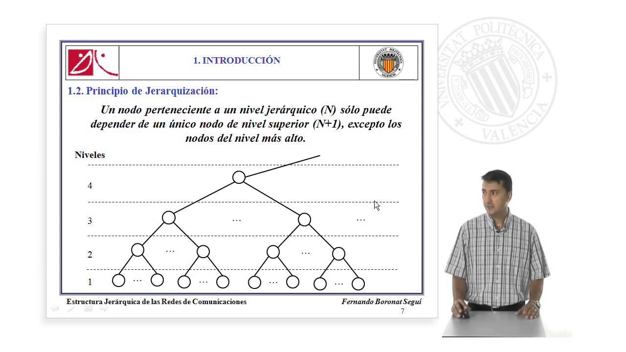 Estructura Jerárquica De Las Redes De Comunicaciones Caso De La Rtb Upv