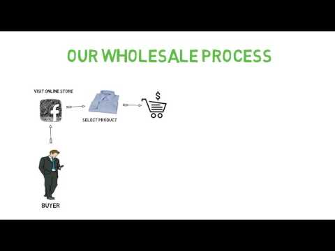How Wholesale Process Works