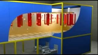 POWDER COATING PLANT/LINE ANIMATION BY PRISM SURFACE COATINGS PVT LTD