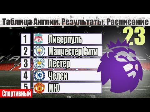 Премьер лига манчестер юнайтед результаты