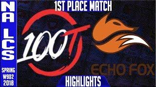 100 vs FOX 1ST PLACE TIE BREAKER Highlights | NA LCS Week 9 Spring 2018 W9D2 100 Thieves vs Echo Fox