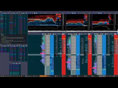 Trading ZB 30 Year Bond 2017 09 01