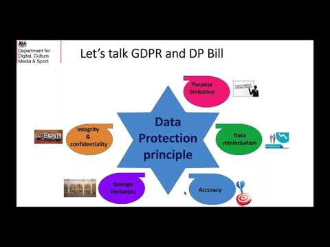 How does the General Data Protection Regulation (GDPR) law impact your museum?