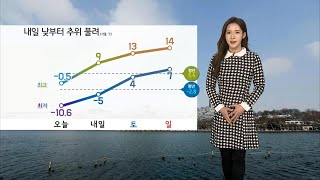 [날씨] 내일 낮부터 추위 풀려…극심한 일교차 유의 / 연합뉴스TV (YonhapnewsTV)