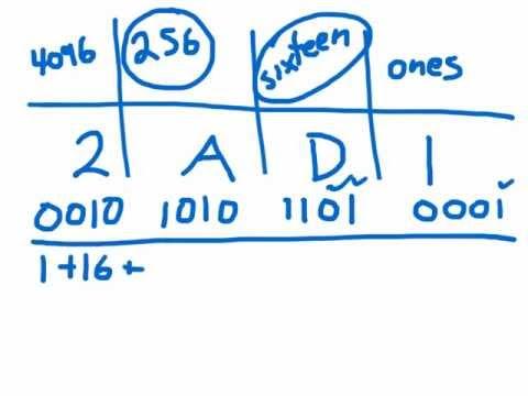 Lesson 2.3 : Hexadecimal Tutorial