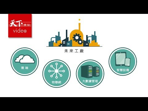 【90秒看懂】為什麼你要認識「工業4.0」?台灣轉型新力量