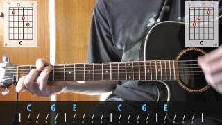 Red Hot Chili Peppers - Desecration Smile guitar lesson for beginners