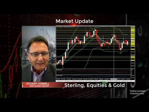 sterling,-equities-&-gold-|-october-8,-2019
