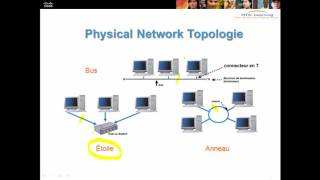 2 - introduction aux réseaux ccna 200-120 darija arabe (عربي (دارجة