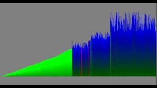The Sound of Quicksort