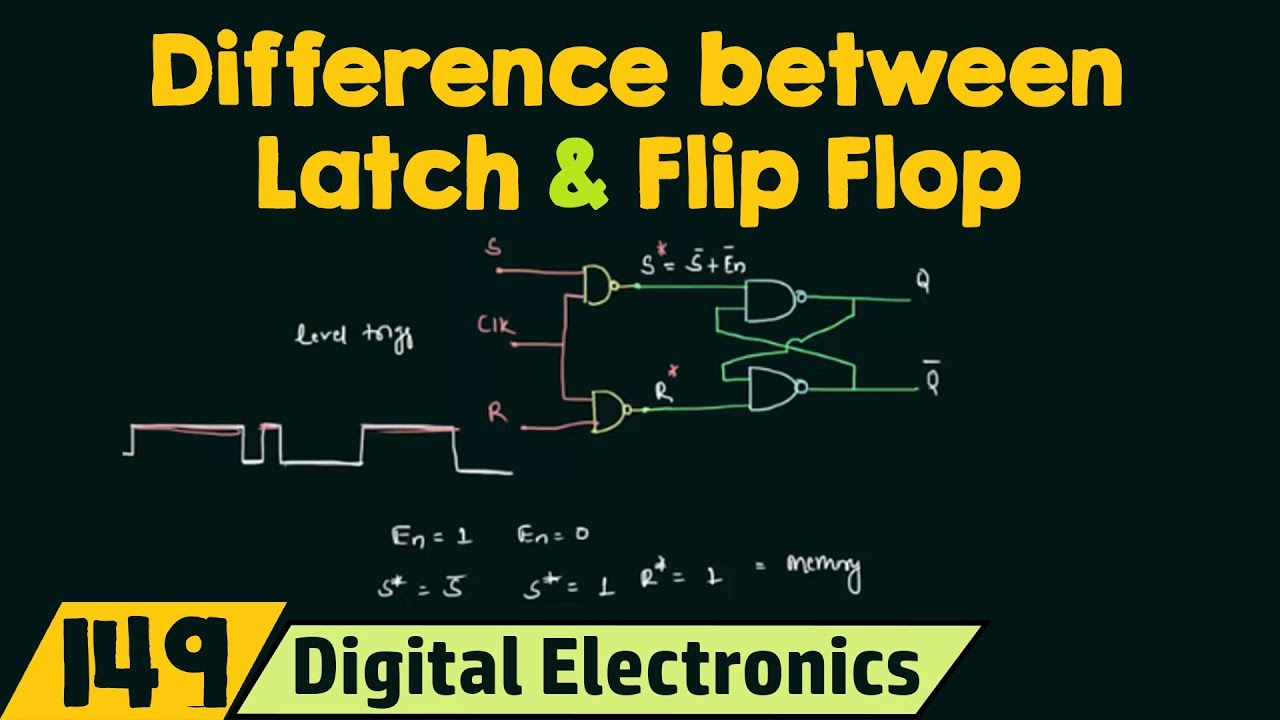 f8058054e Difference between Latch and Flip Flop - YouTube