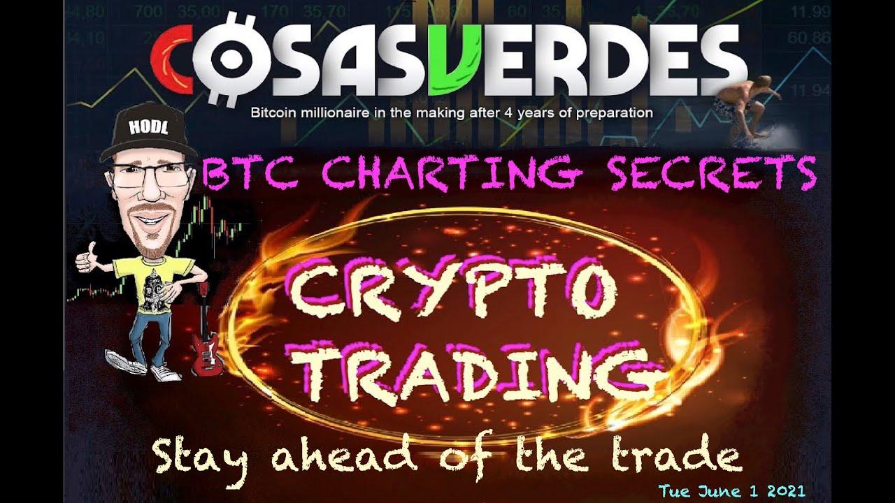 prekybos apimtis bitcoin