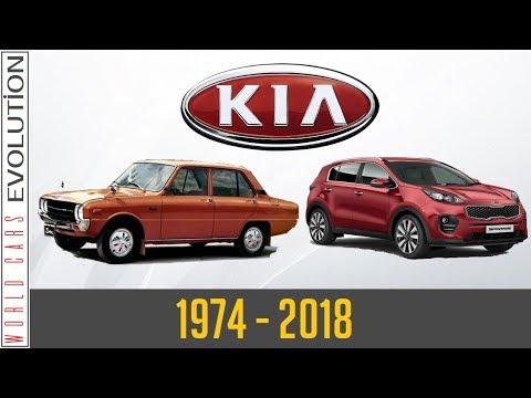 W.C.E - Kia Evolution (1974 - 2018)
