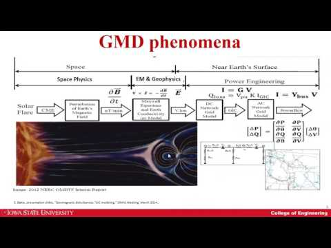 Introduction to Geomagnetic Disturbance: Electrical Fundamentals and Power Grid Impacts